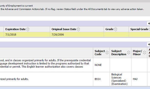 "Here you can see when it expires, and what I am ""qualified"" to teach."